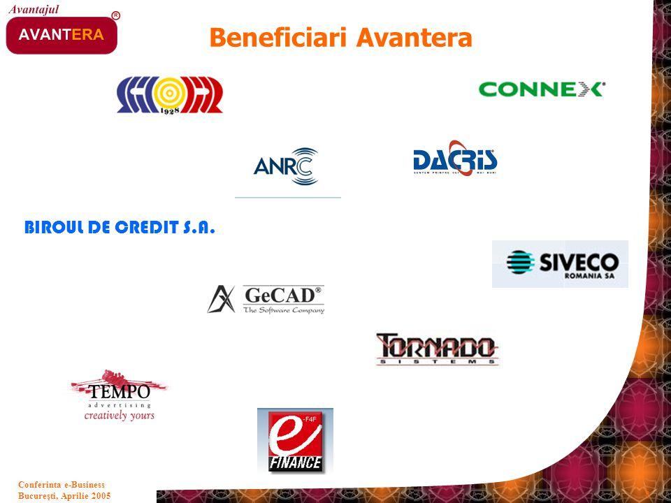 Beneficiari Avantera BIROUL DE CREDIT S.A.