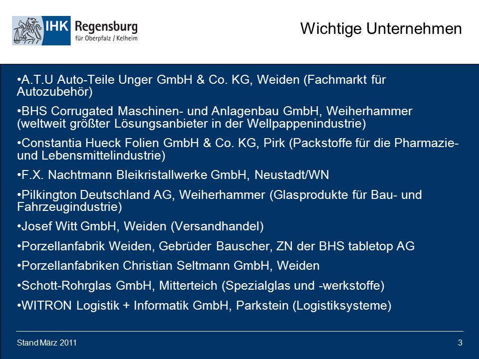 Wichtige Unternehmen A.T.U Auto-Teile Unger GmbH & Co. KG, Weiden (Fachmarkt für Autozubehör)