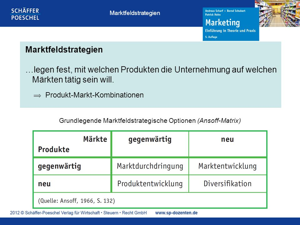 Grundlegende Marktfeldstrategische Optionen (Ansoff-Matrix)
