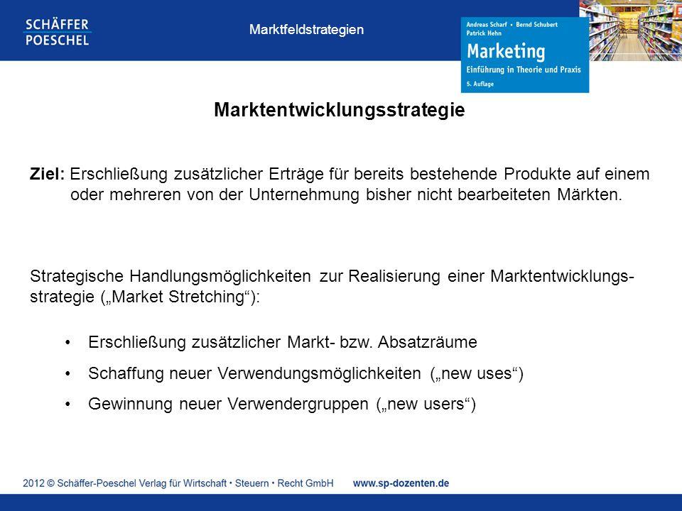 Marktentwicklungsstrategie