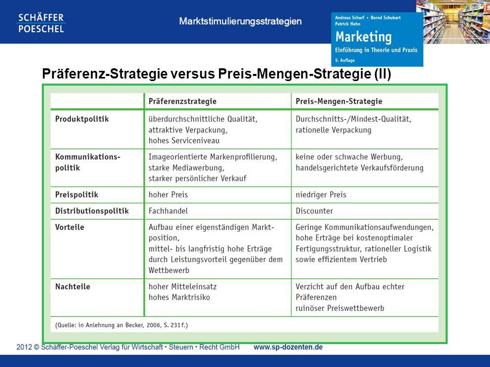 Präferenz-Strategie versus Preis-Mengen-Strategie (II)