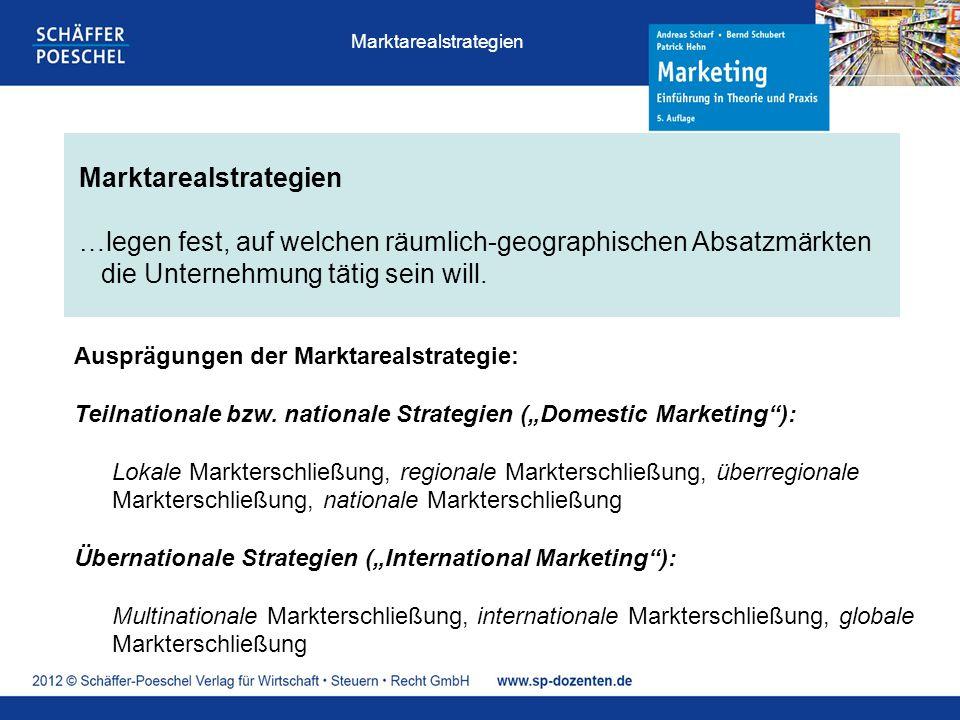 Marktarealstrategien