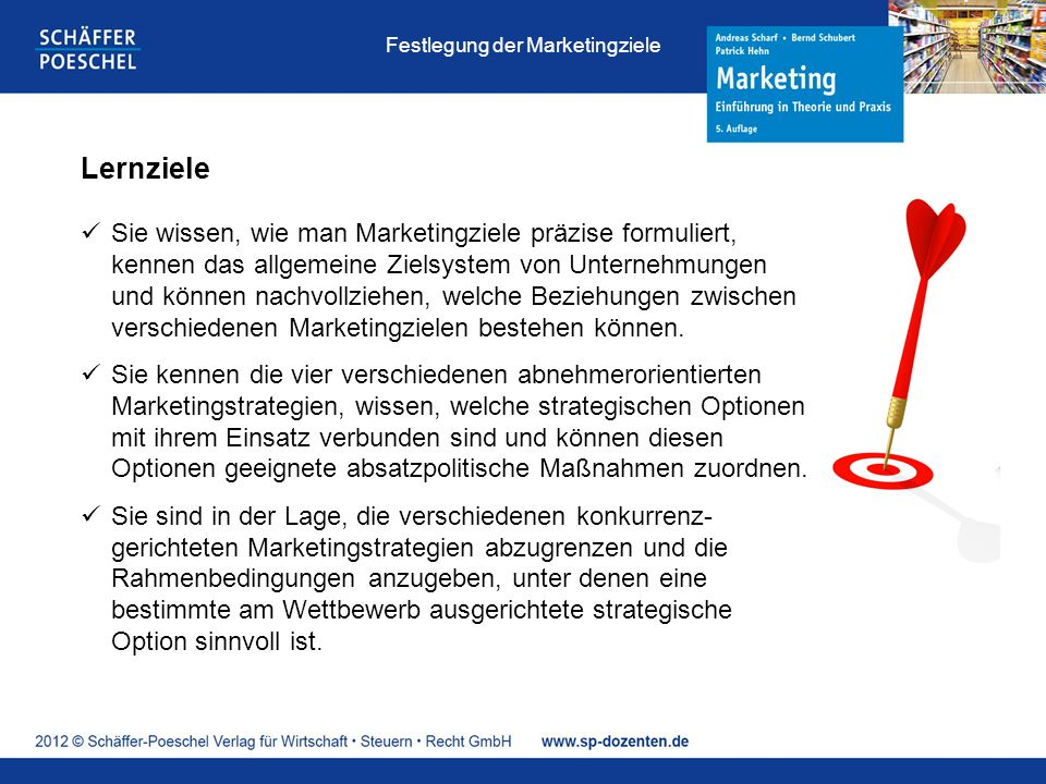 Festlegung der Marketingziele