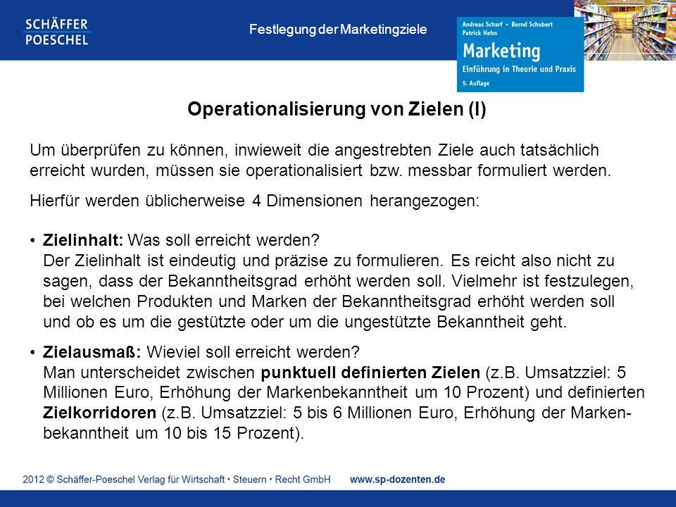 Operationalisierung von Zielen (I)