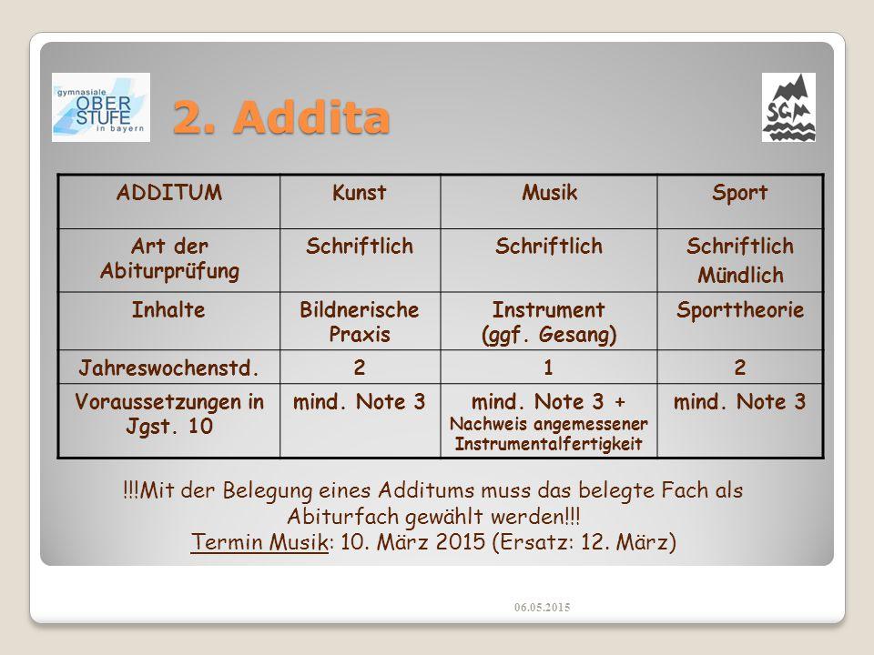 2. Addita ADDITUM. Kunst. Musik. Sport. Art der Abiturprüfung. Schriftlich. Mündlich. Inhalte.