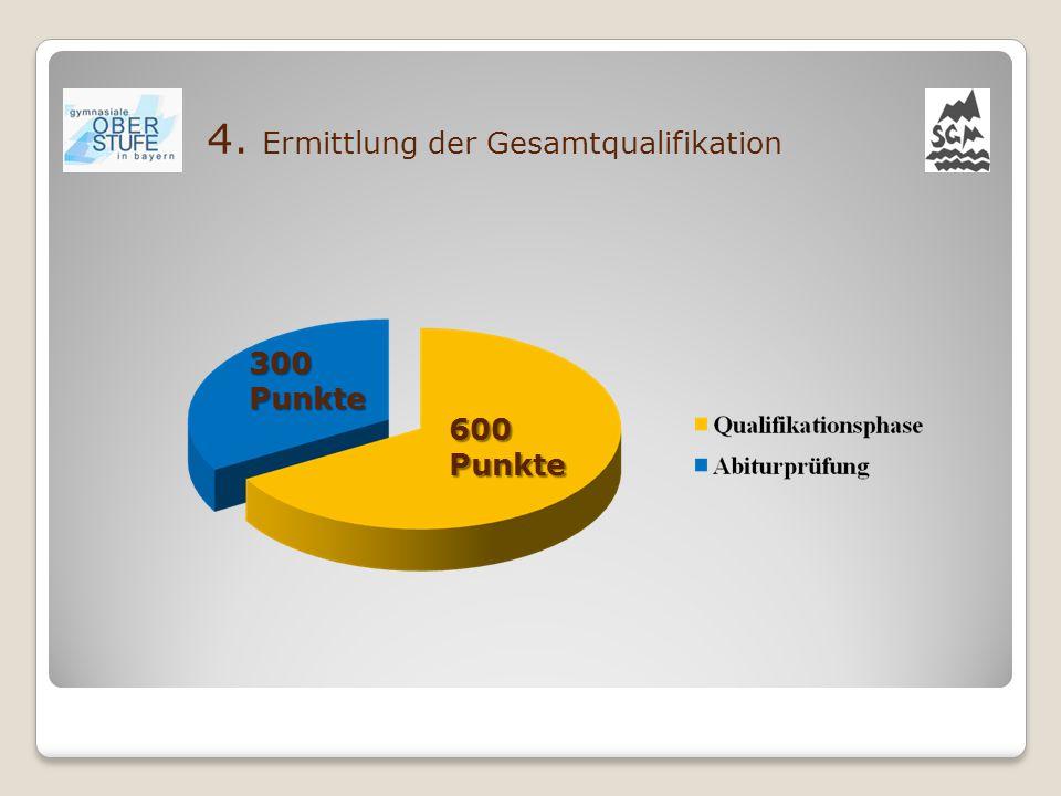 4. Ermittlung der Gesamtqualifikation