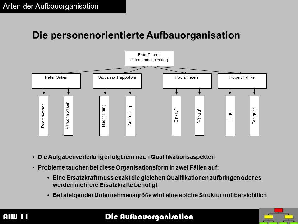 Die personenorientierte Aufbauorganisation
