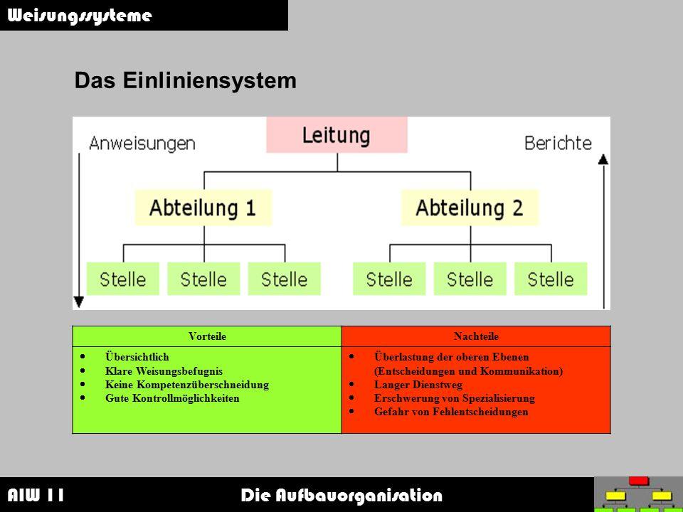 Das Einliniensystem Weisungssysteme Vorteile Nachteile Übersichtlich