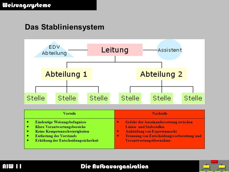 Das Stabliniensystem Weisungssysteme Vorteile Nachteile