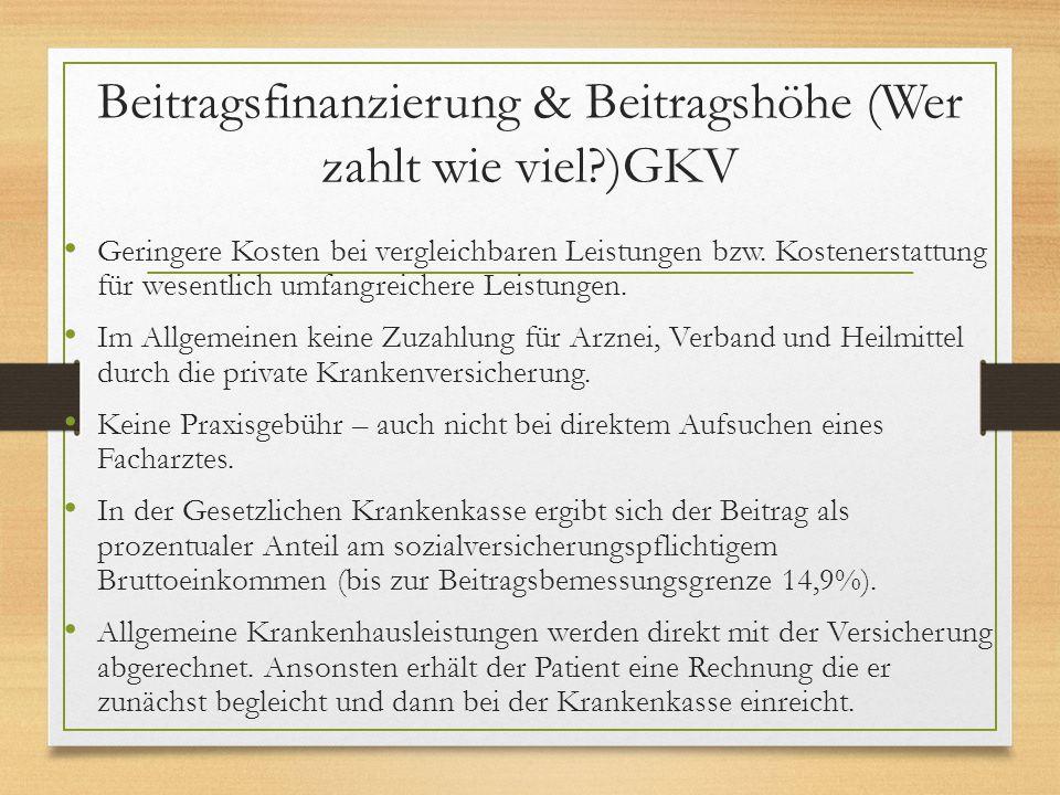 Beitragsfinanzierung & Beitragshöhe (Wer zahlt wie viel )GKV