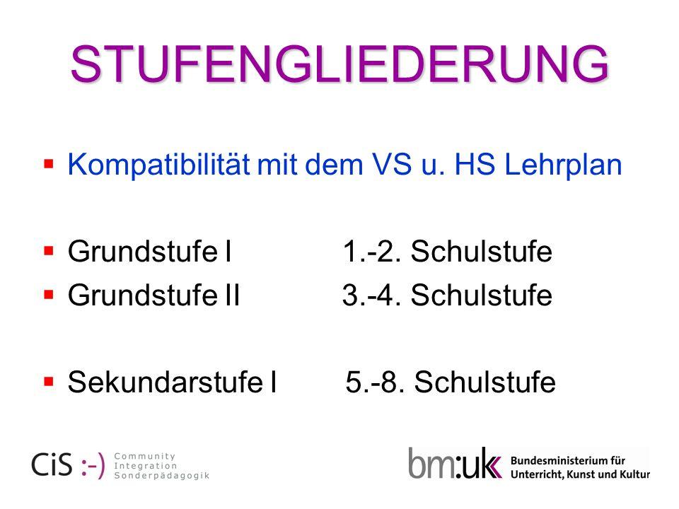 STUFENGLIEDERUNG Kompatibilität mit dem VS u. HS Lehrplan