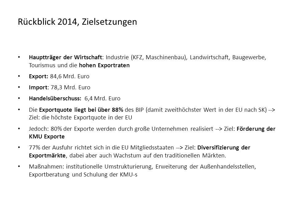 Rückblick 2014, Zielsetzungen