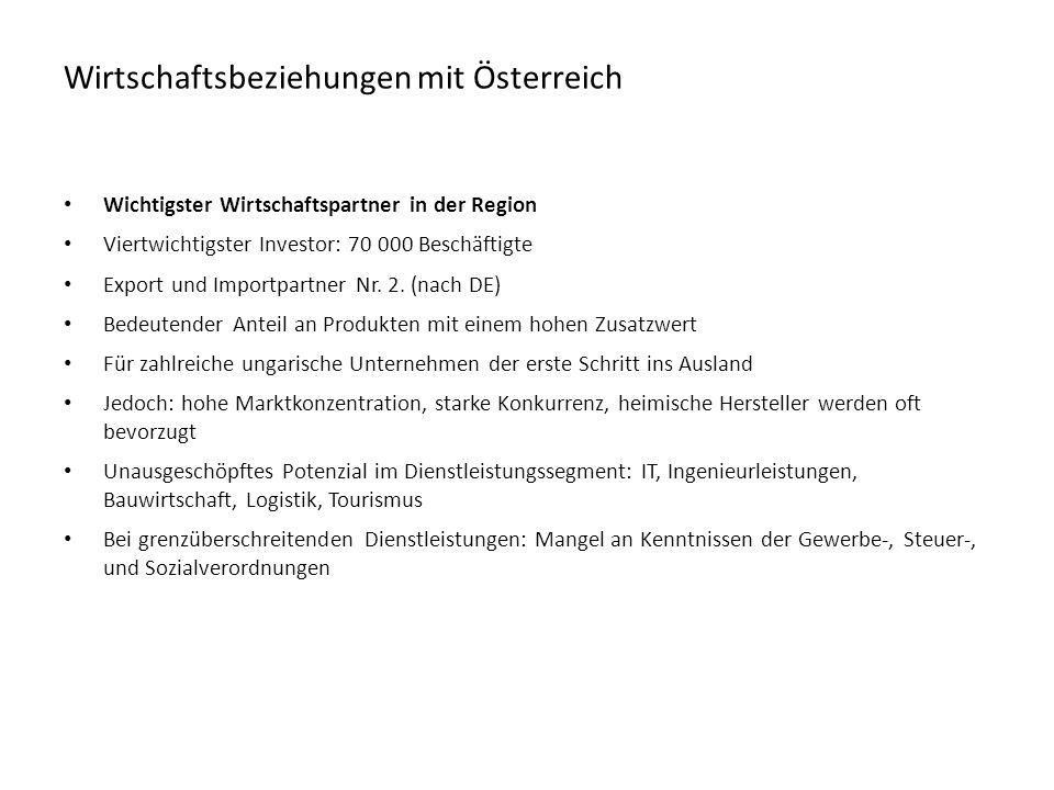 Wirtschaftsbeziehungen mit Österreich