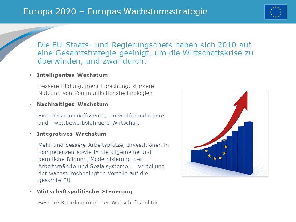 Europa 2020 – Europas Wachstumsstrategie