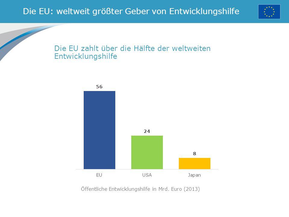 Die EU: weltweit größter Geber von Entwicklungshilfe