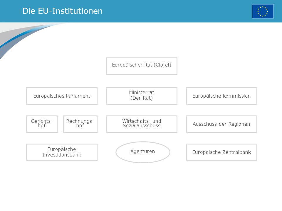 Die EU-Institutionen Europäischer Rat (Gipfel) Europäisches Parlament