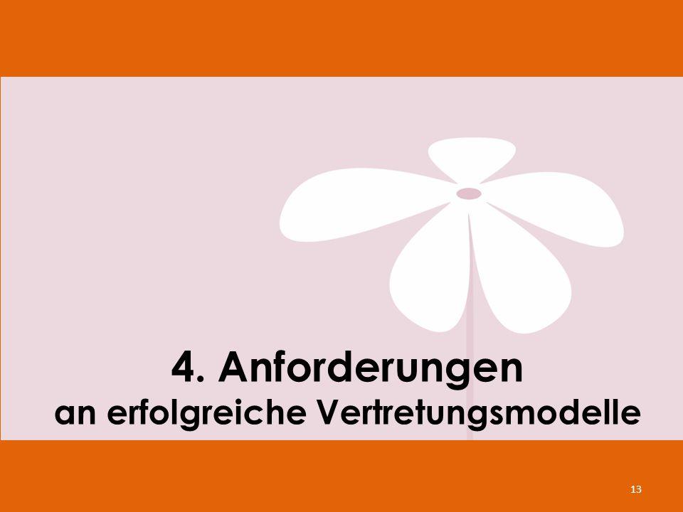 4. Anforderungen an erfolgreiche Vertretungsmodelle