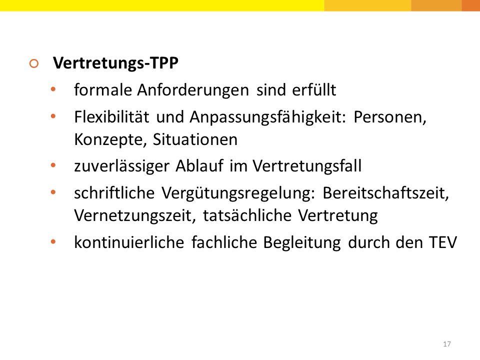 Vertretungs-TPP formale Anforderungen sind erfüllt. Flexibilität und Anpassungsfähigkeit: Personen, Konzepte, Situationen.