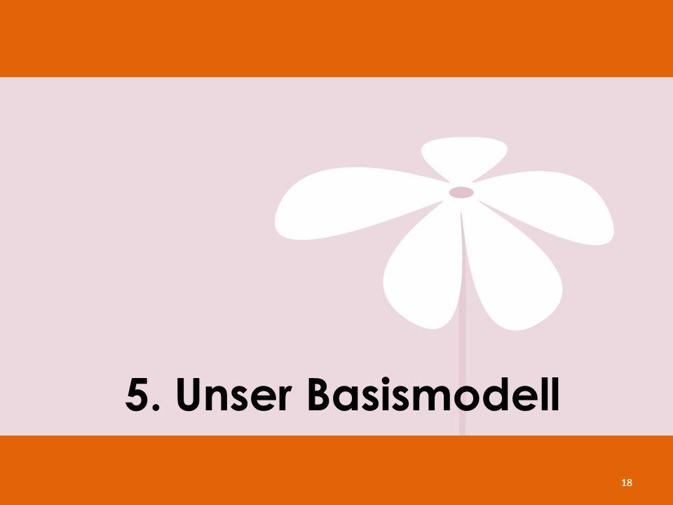 5. Unser Basismodell