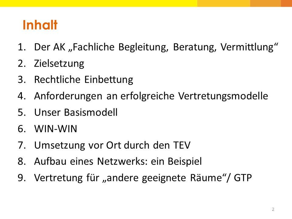 """Inhalt Der AK """"Fachliche Begleitung, Beratung, Vermittlung"""