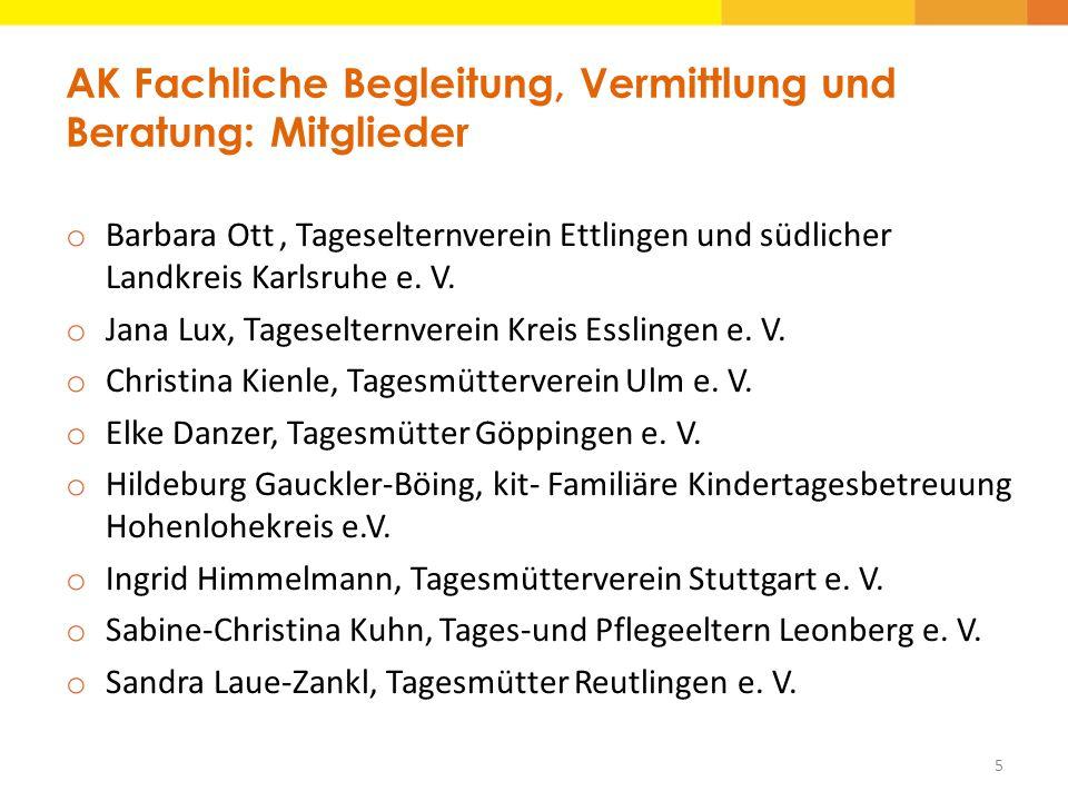 AK Fachliche Begleitung, Vermittlung und Beratung: Mitglieder