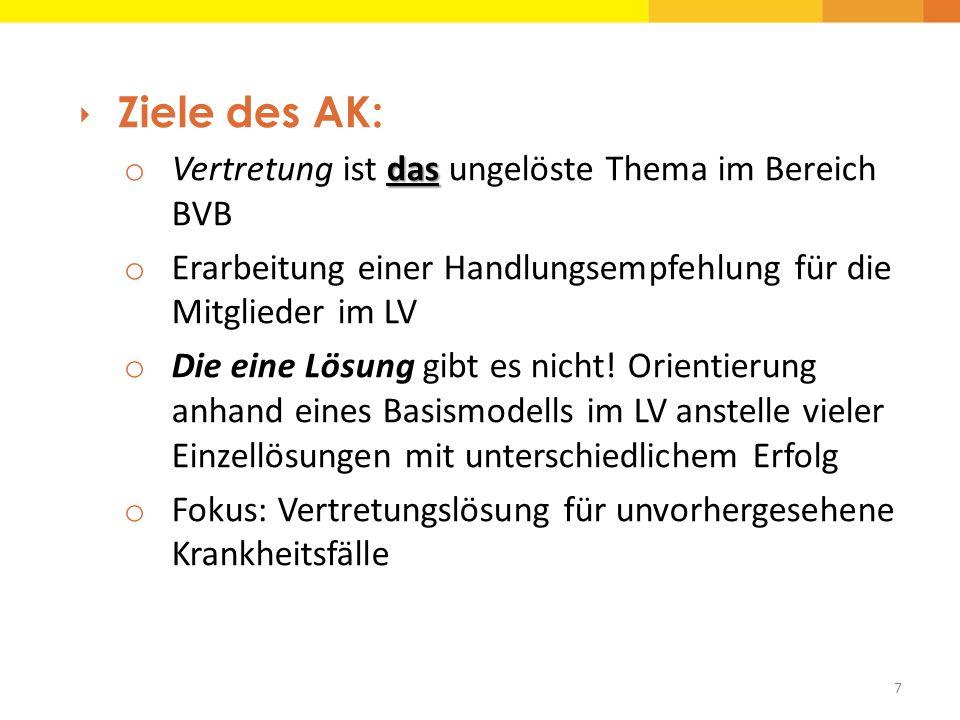 Ziele des AK: Vertretung ist das ungelöste Thema im Bereich BVB