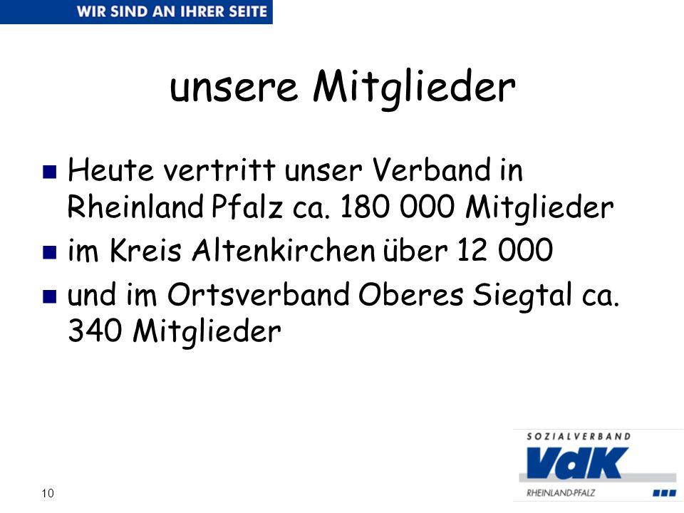 unsere Mitglieder Heute vertritt unser Verband in Rheinland Pfalz ca. 180 000 Mitglieder. im Kreis Altenkirchen über 12 000.