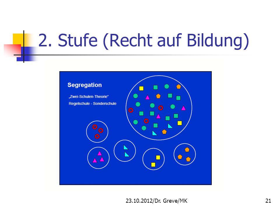 2. Stufe (Recht auf Bildung)