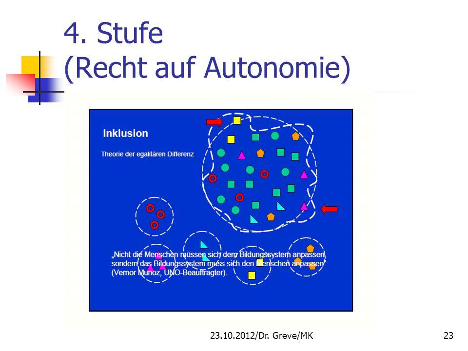 4. Stufe (Recht auf Autonomie)