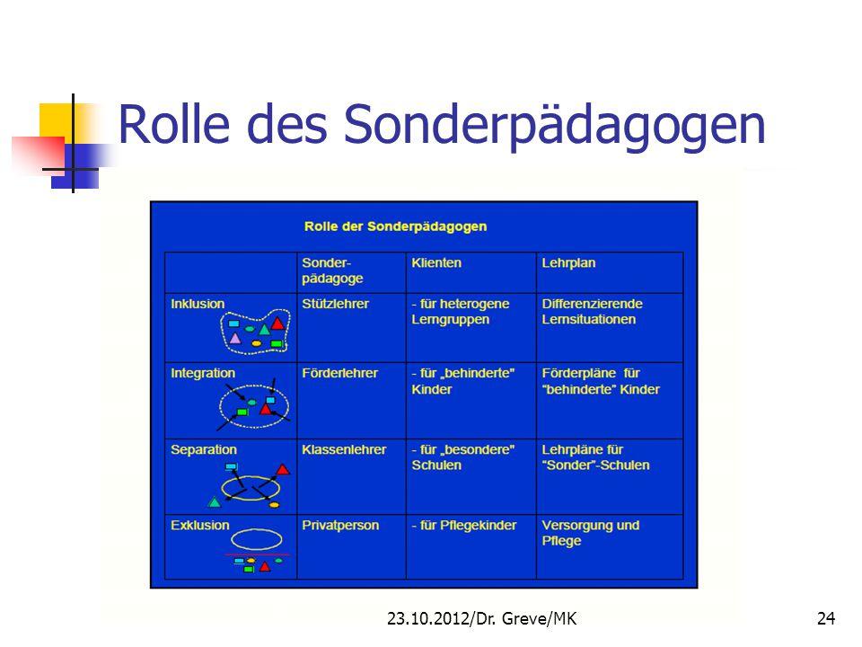 Rolle des Sonderpädagogen