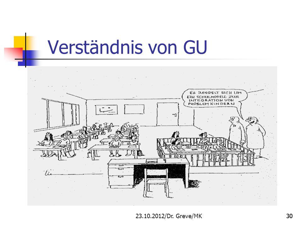 Verständnis von GU 23.10.2012/Dr. Greve/MK 30