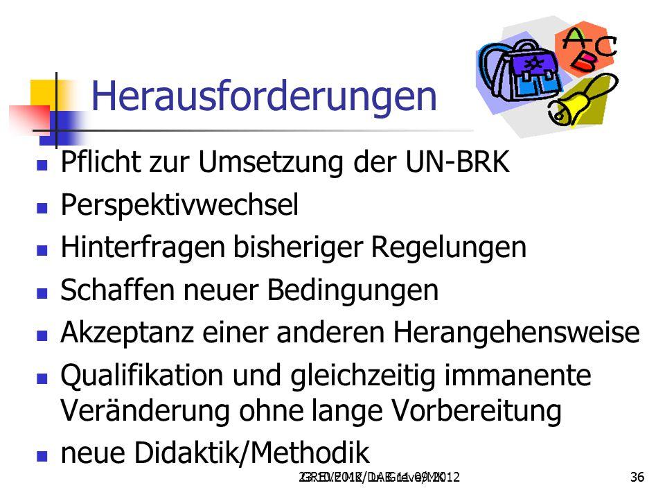 Herausforderungen Pflicht zur Umsetzung der UN-BRK Perspektivwechsel