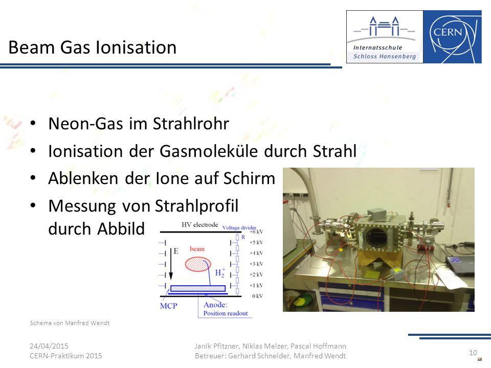 Beam Gas Ionisation Neon-Gas im Strahlrohr