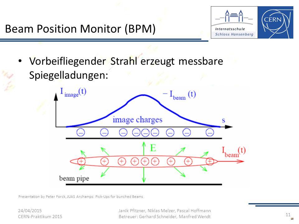 Beam Position Monitor (BPM)