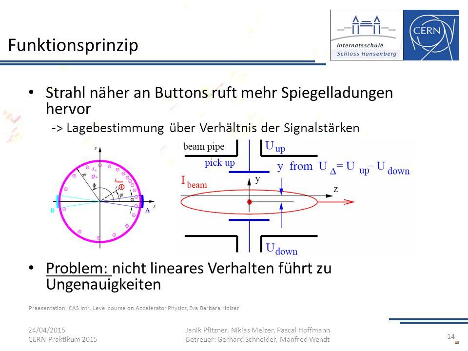 Funktionsprinzip Strahl näher an Buttons ruft mehr Spiegelladungen hervor. -> Lagebestimmung über Verhältnis der Signalstärken.