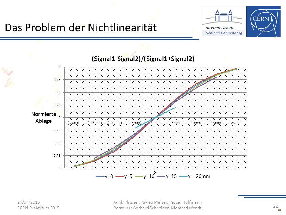 Das Problem der Nichtlinearität