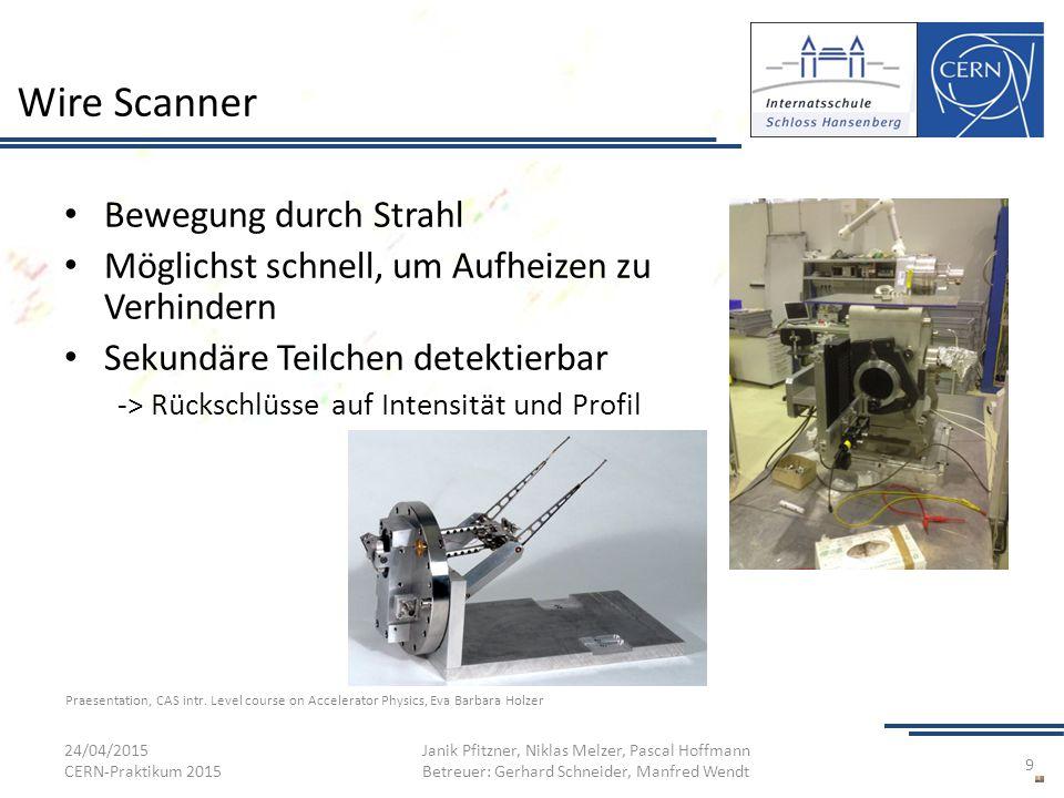 Wire Scanner Bewegung durch Strahl