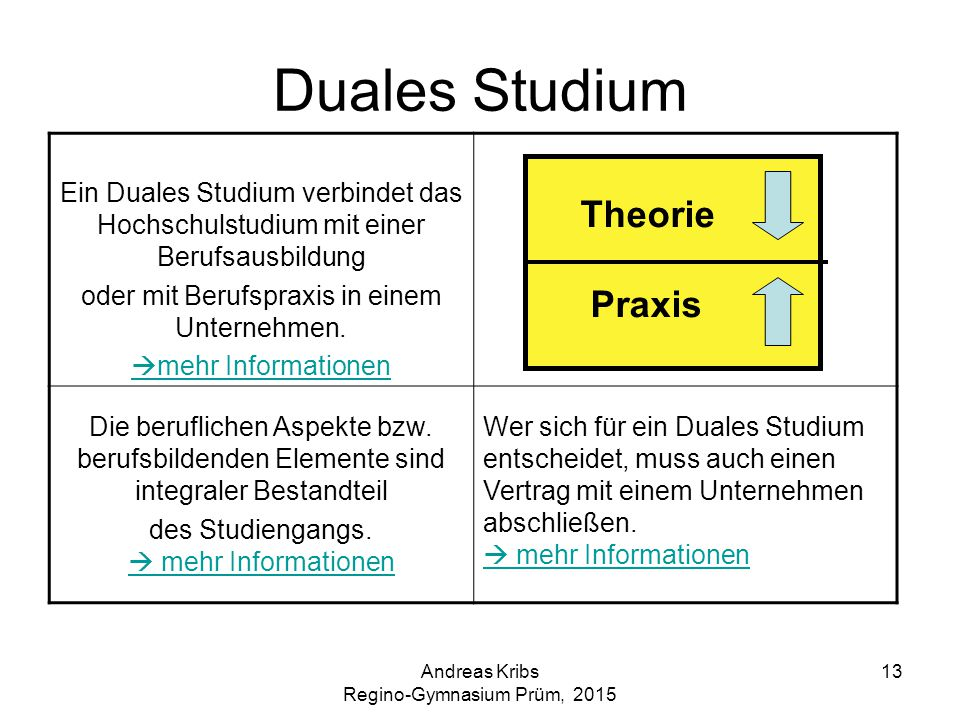 Duales Studium Theorie Praxis