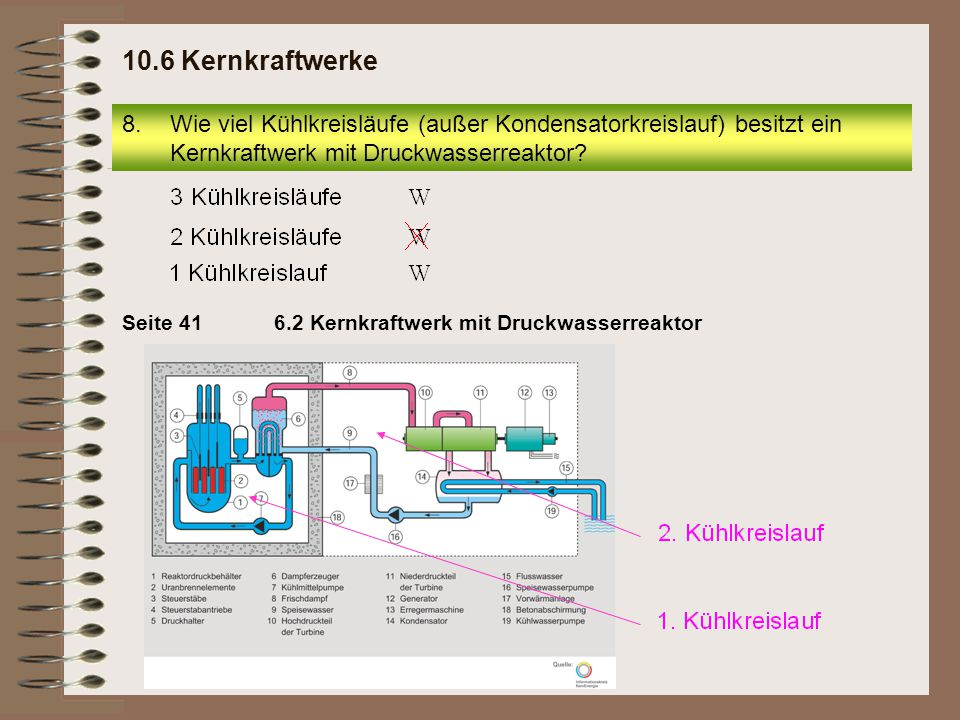 10.6 Kernkraftwerke Wie viel Kühlkreisläufe (außer Kondensatorkreislauf) besitzt ein Kernkraftwerk mit Druckwasserreaktor