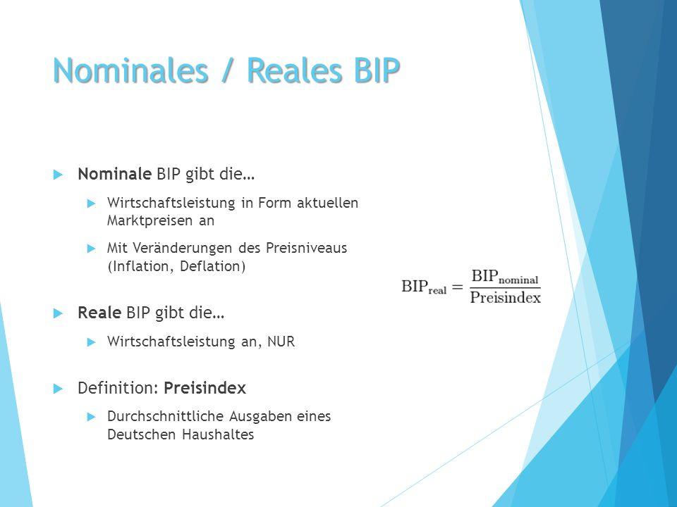 Nominales / Reales BIP Nominale BIP gibt die… Reale BIP gibt die…
