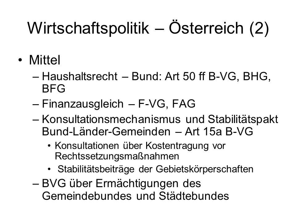 Wirtschaftspolitik – Österreich (2)