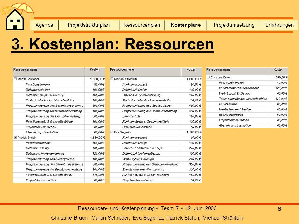 3. Kostenplan: Ressourcen
