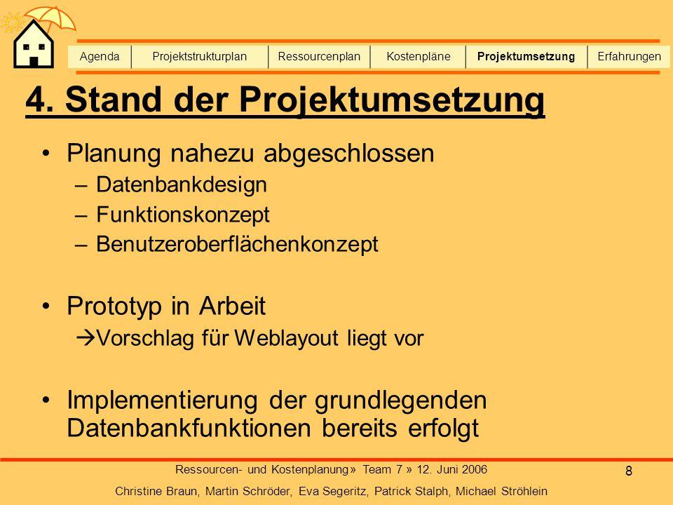 4. Stand der Projektumsetzung