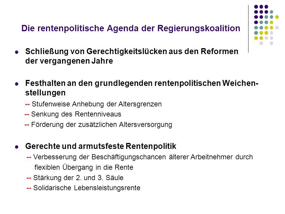 Die rentenpolitische Agenda der Regierungskoalition
