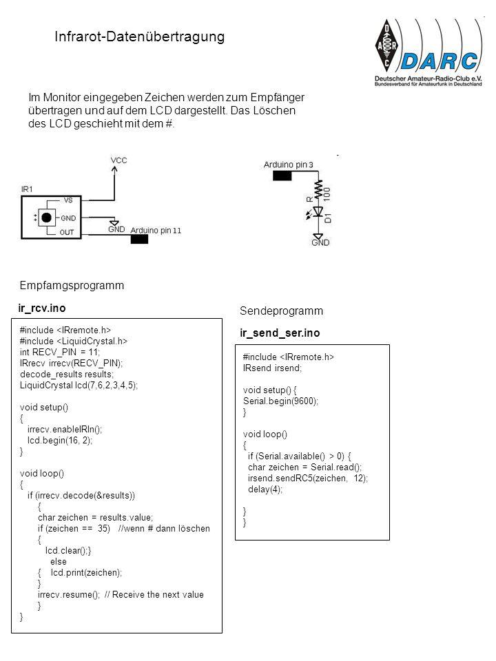 Infrarot-Datenübertragung