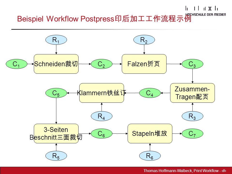 Beispiel Workflow Postpress印后加工工作流程示例