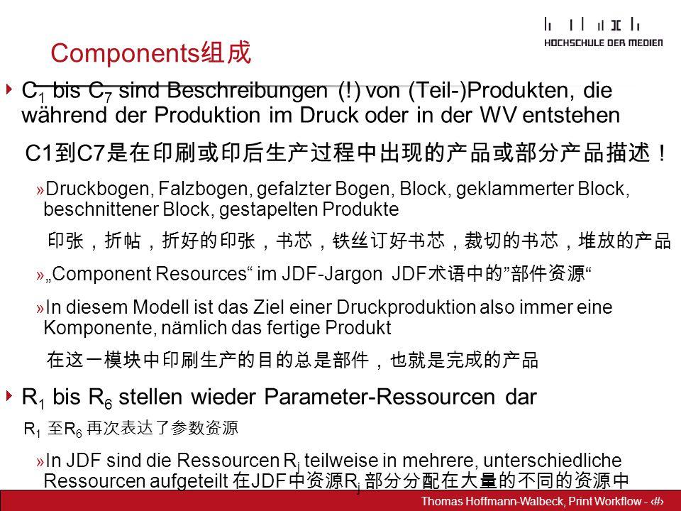 Components组成 C1 bis C7 sind Beschreibungen (!) von (Teil-)Produkten, die während der Produktion im Druck oder in der WV entstehen.