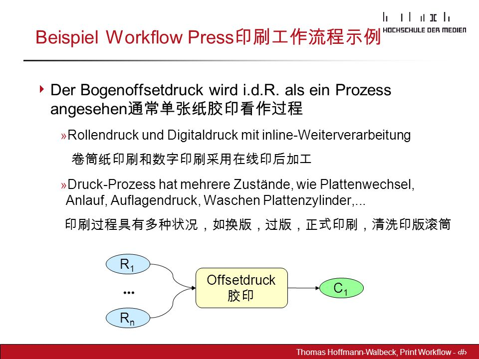 Beispiel Workflow Press印刷工作流程示例