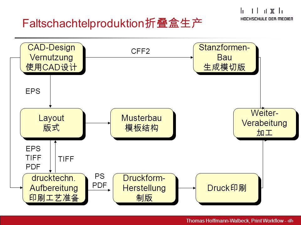 Faltschachtelproduktion折叠盒生产