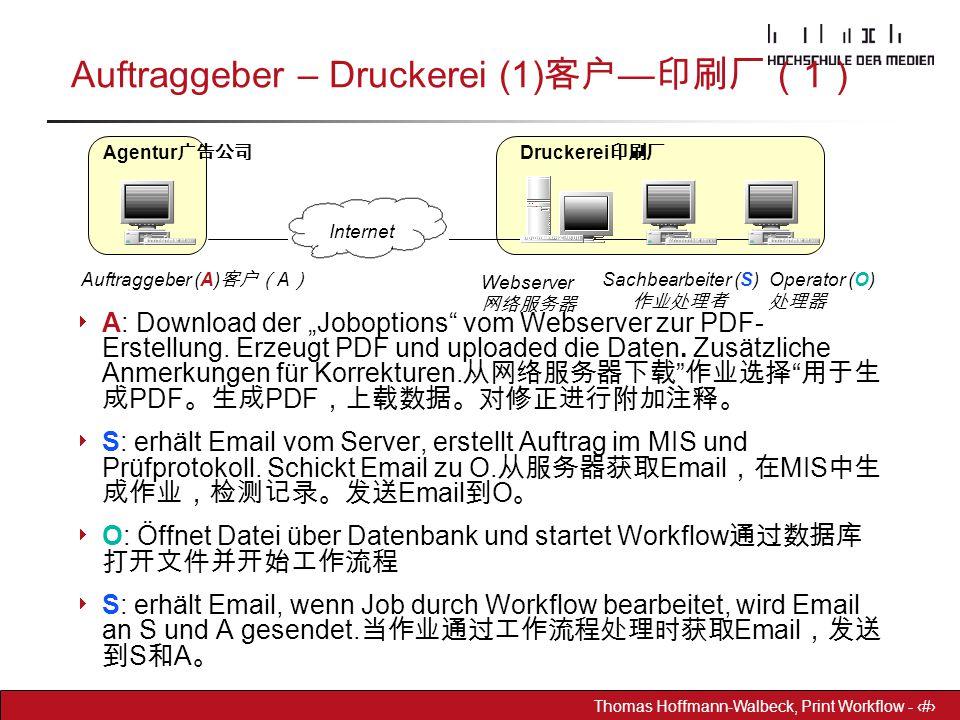 Auftraggeber – Druckerei (1)客户—印刷厂(1)
